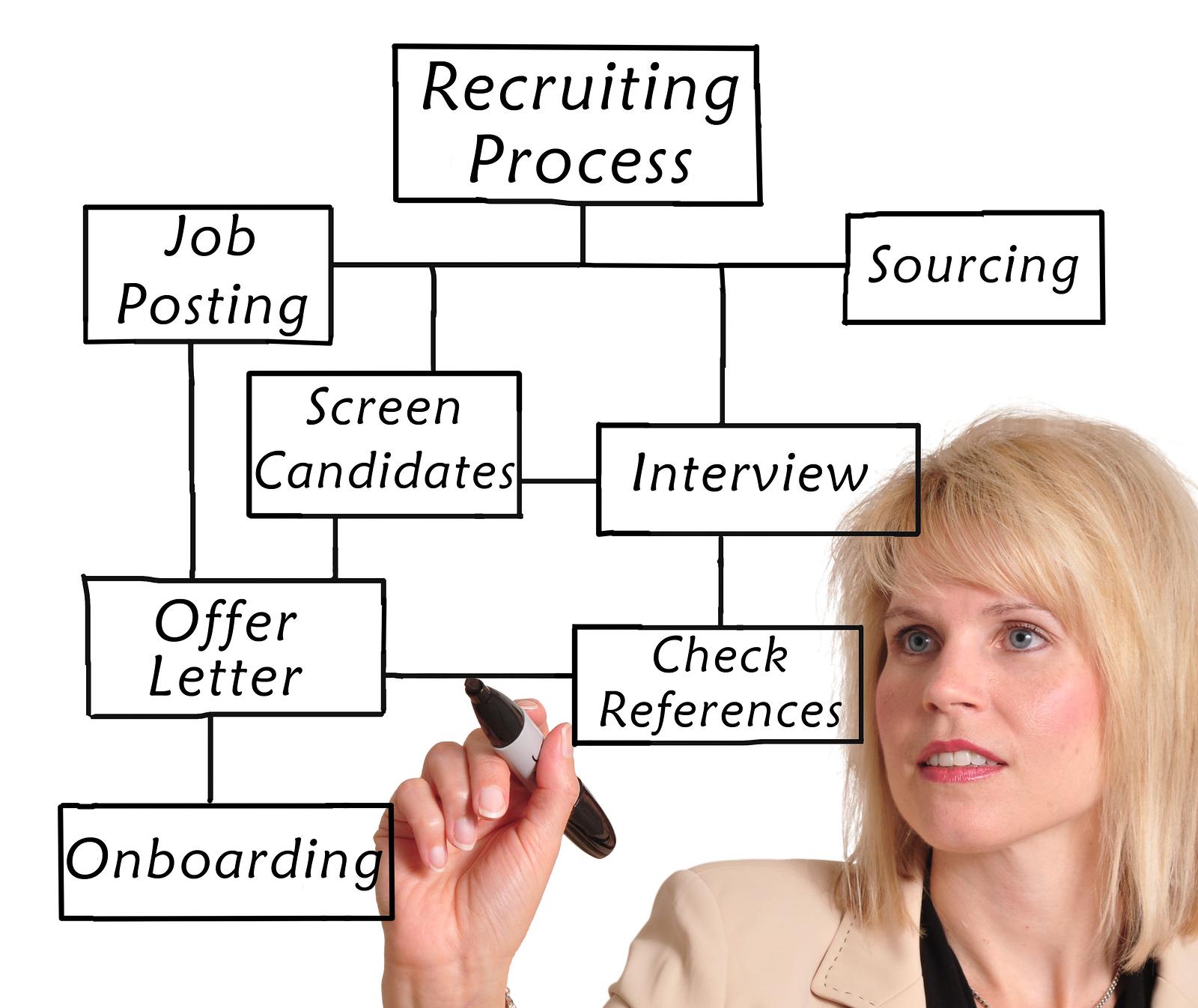 employment reference checks